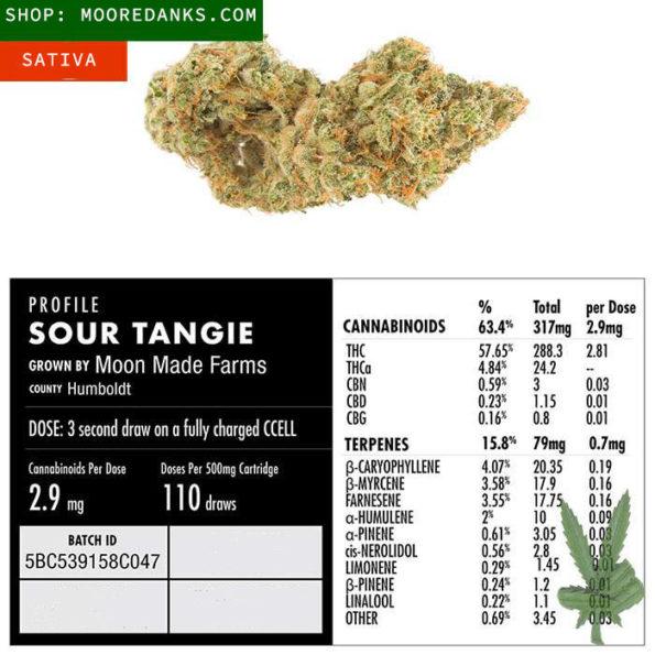 Sour-Tangie-Vape-cartridge-review-1